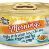 Thumbnail image for Free Fancy Feast Morning Packages (Facebook)
