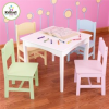Thumbnail image for Amazon-KidKraft Nantucket Pastel Table and Chair Set $91.32
