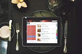 Post image for Smart Phone App- Food On The Table
