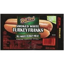 Post image for New Printable Coupons: Ball Park Franks