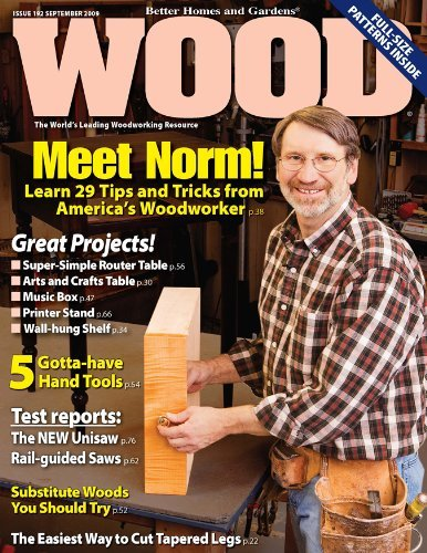 Post image for Wood Magazine – $3.99/Year (8/17 Only!)