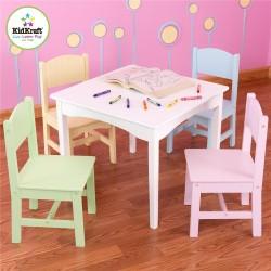 Post image for Amazon-KidKraft Nantucket Pastel Table and Chair Set $91.32
