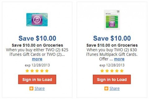 Post image for Kroger: Save on Groceries When You Buy Gift Cards