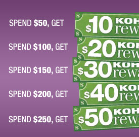 Post image for Expired Kohl's Cash 2014
