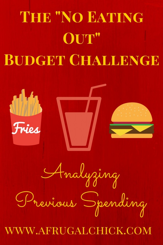 The -No Eating Out- Diet Challenge Analyzing Previous Spending