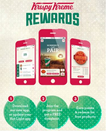 krispy kreme rewards app
