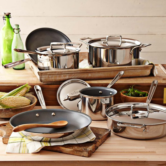 Cookware Black Friday Sales